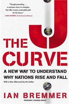 The J Curve: A New Way to Understand Why Nations Rise and Fall